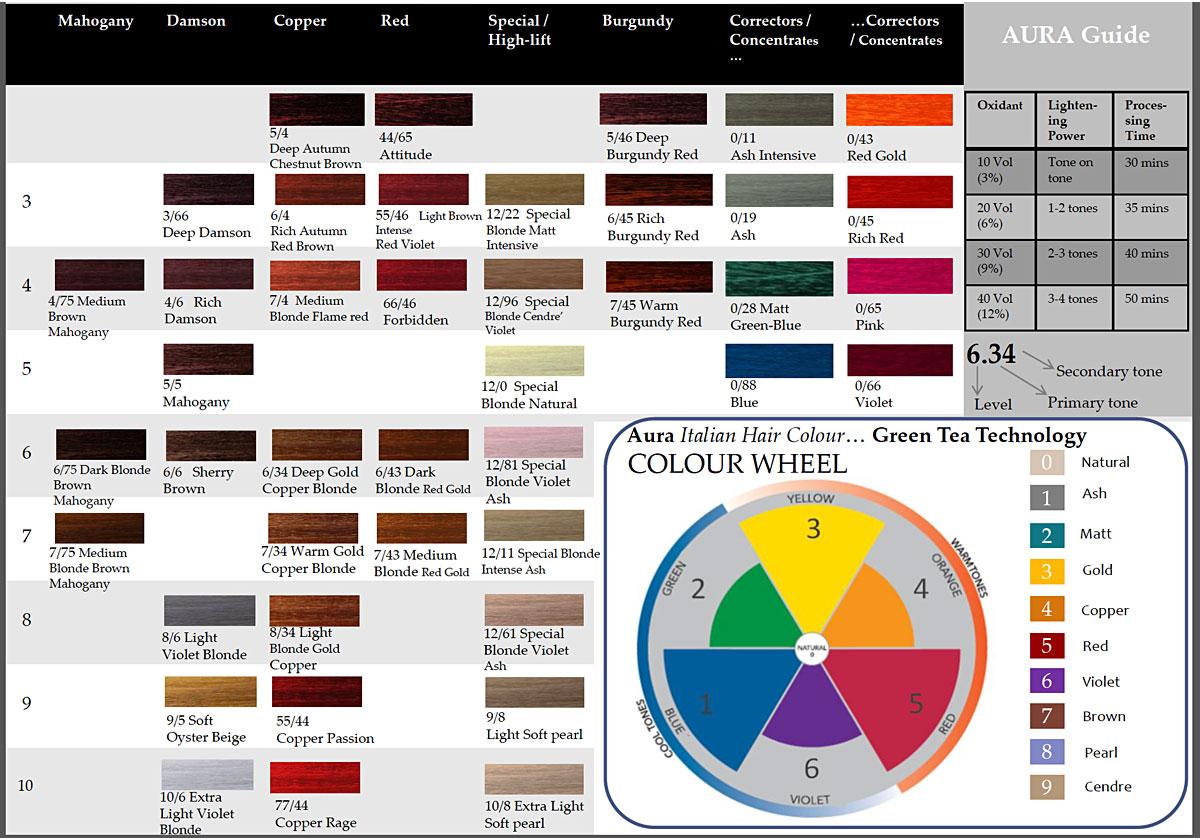 AURA Italian Hair Colour range 02