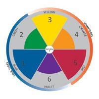 aura-italian-hair-colour-wheel-jpg